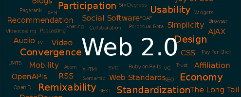 Web 2.0 | Zdroj: cs.wikipedia.org/wiki/Soubor:Web_2.0_Map.svg | Licence: CreativeCommons